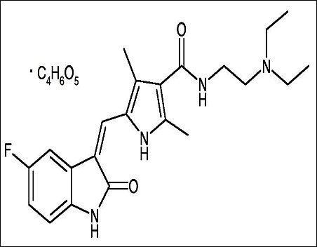 Sunitinib, Malate Salt: Sunitinib malate, SU011248 L-malate salt